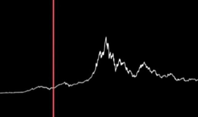 ビットコインの値段の阿鼻叫喚.jpg