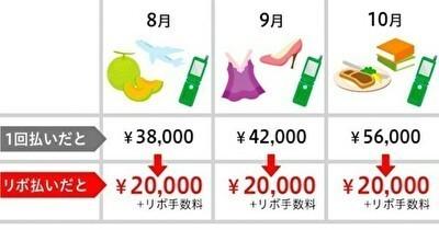リボ払いの恐怖.jpg