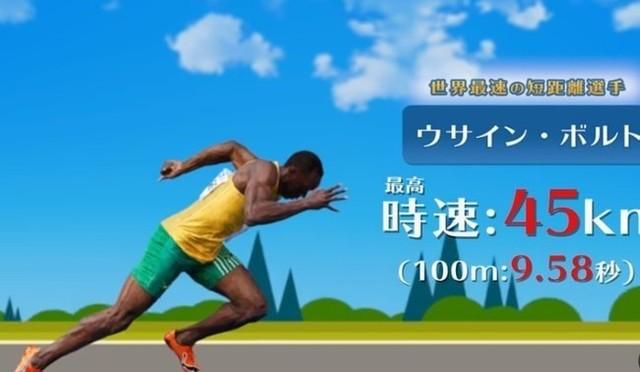 万物のスピード.jpg