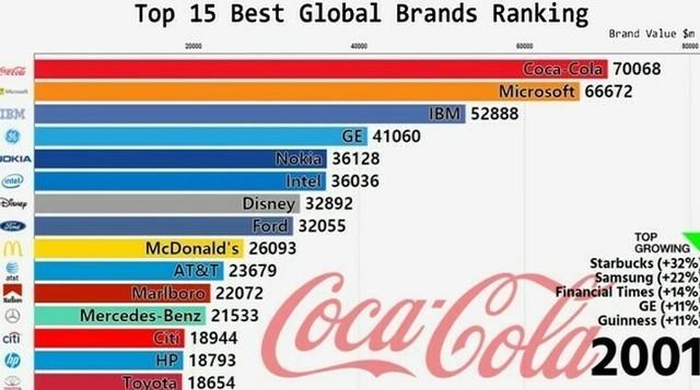世界のトップ企業の推移.jpg