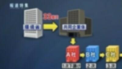 日本の下請け産業を表した画像.jpg