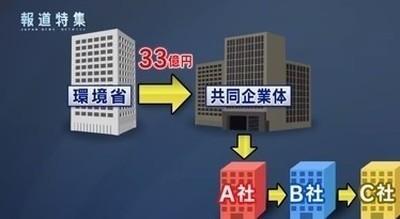 日本の企業の構造.jpg