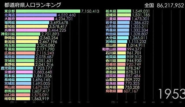 都道府県別人口推移グラフ.jpg