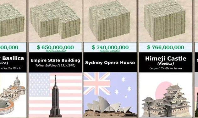 建物の値段比べ
